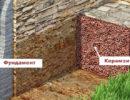 Успех природных материалов